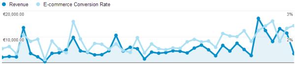 google analytics koolitus
